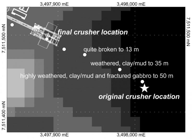 EM derived overburden depth