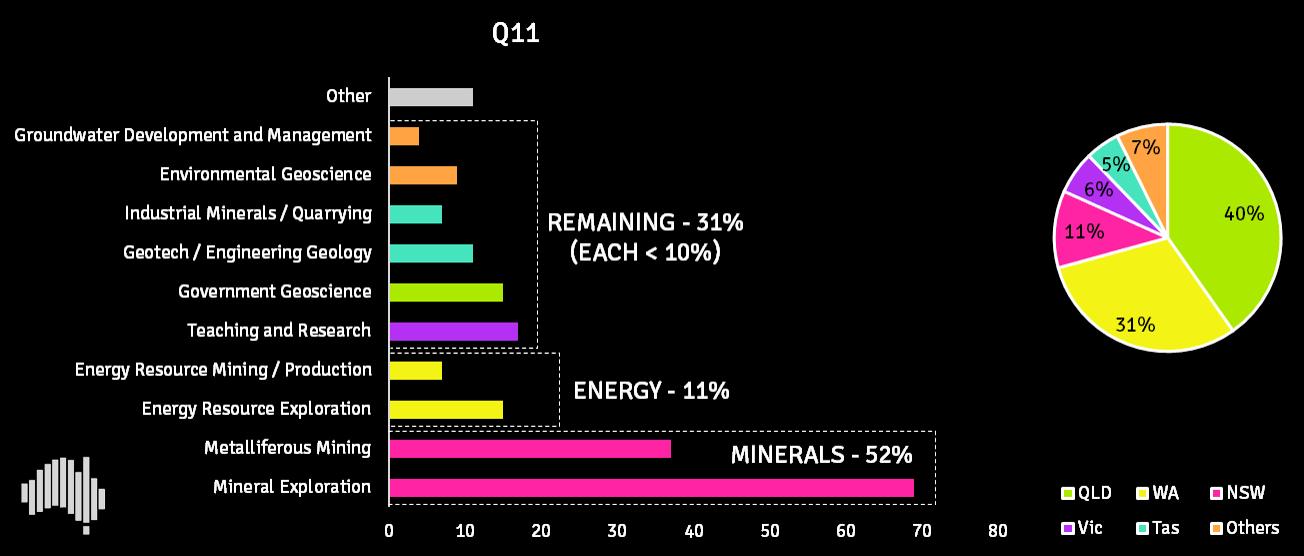 fig-1-survey-response