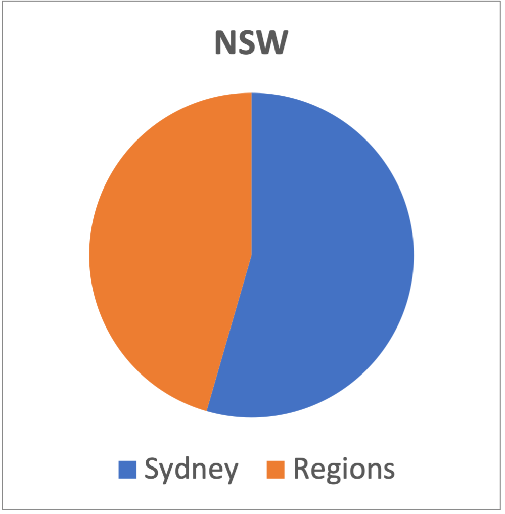 This image has an empty alt attribute; its file name is NSW.png