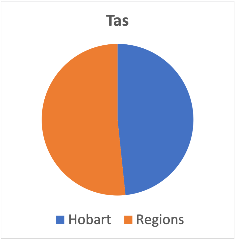This image has an empty alt attribute; its file name is TAS.png